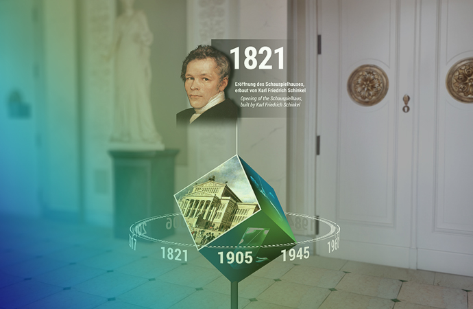 Digitale Zeitreise in die Vergangenheit